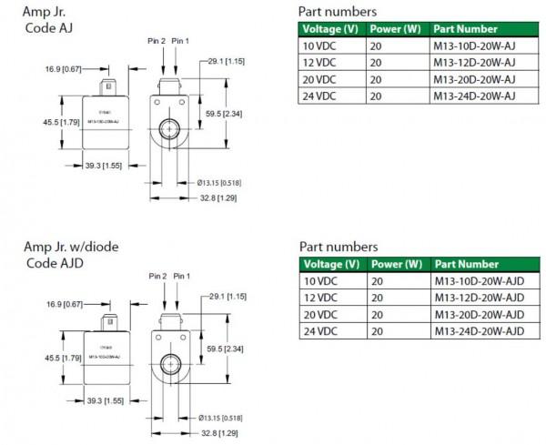 SPULE M13-12D-20W-AJ / 17114071