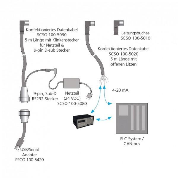 ADAPTER USB-RS232 SERIEL PPCO 100-5420
