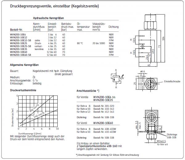 DRUCKBEGRENZUNGSVENTIL WVN200-10E60
