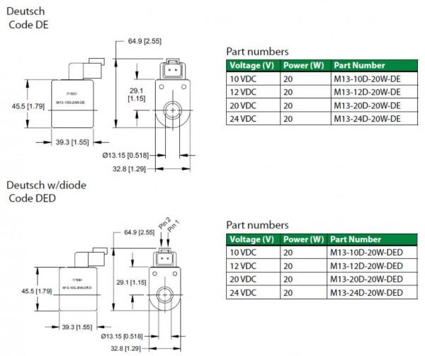 SPULE M13-24D-20W-DE / 17114131