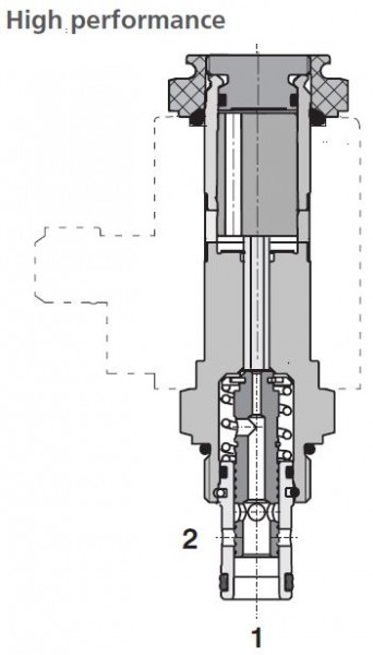 2/2 WEGEVENTIL SD2E-A2/H2I12M2