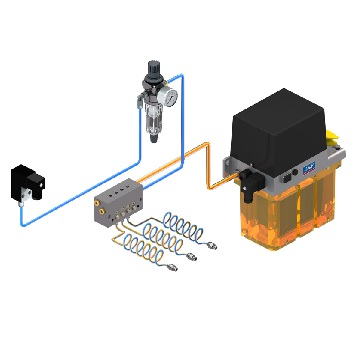 Öl+Luft Schmiersysteme